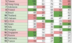 2014 IAPLC 世界水族造景大赛排名分析及Top 10欣赏