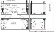 简易鱼缸造流设计图